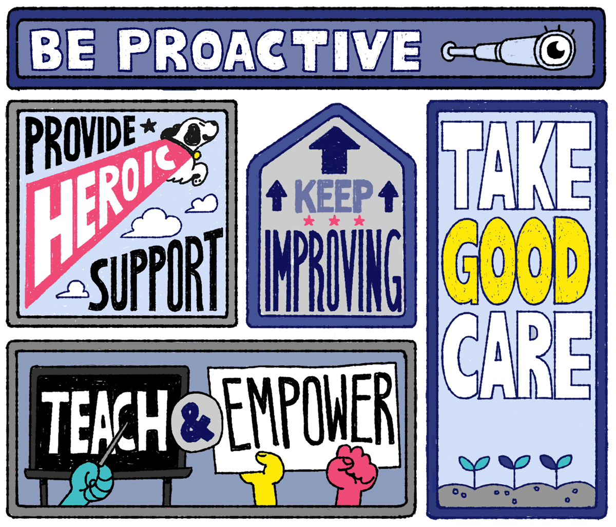An illustration of each of our five core values